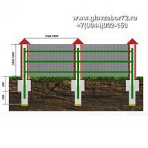 Забор из профнастила ЗП-4