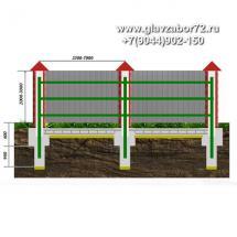 Забор из профнастила ЗП-5