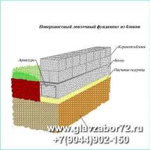 Ленточный фундаментиз блоков(поверхностный)